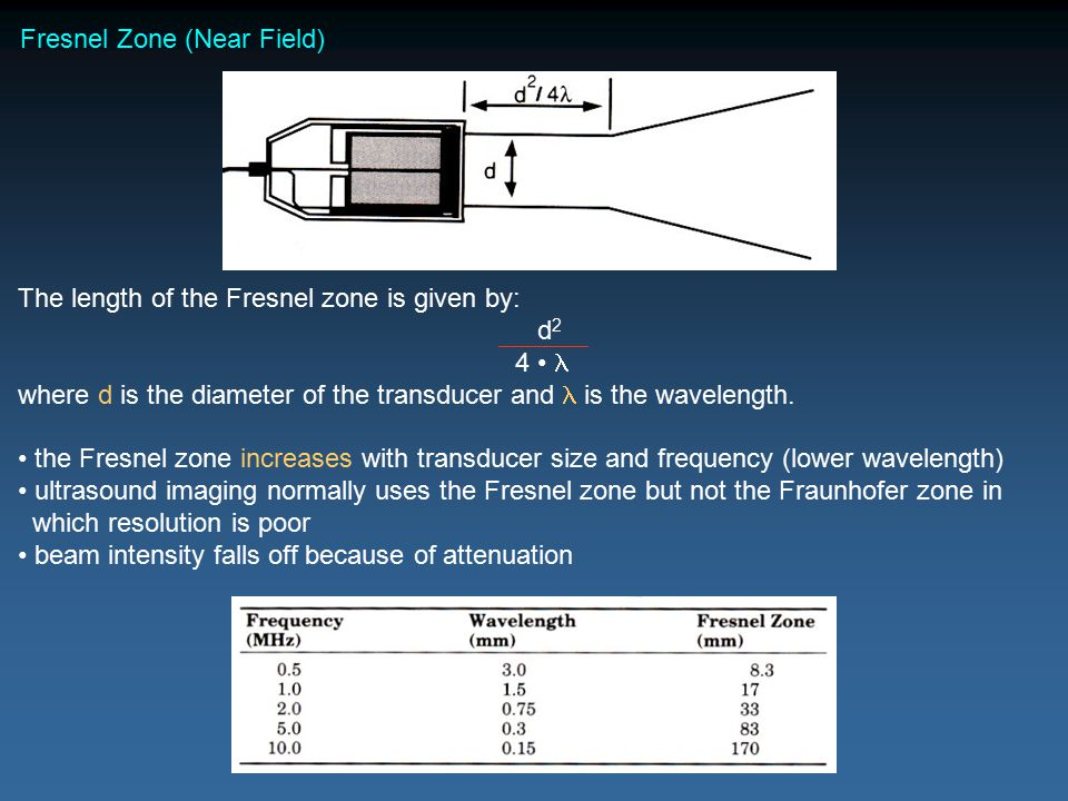 Fresnel Zone (Near Field) The length of the Fresnel zone is given by: d 2 4 where d is the diameter of the transducer and is the wavelength.
