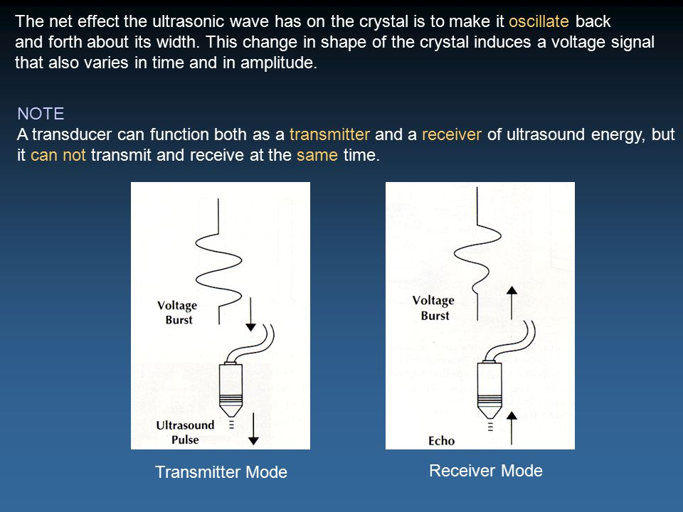 The net effect the ultrasonic wave has on the crystal is to make it oscillate back and forth about its width.
