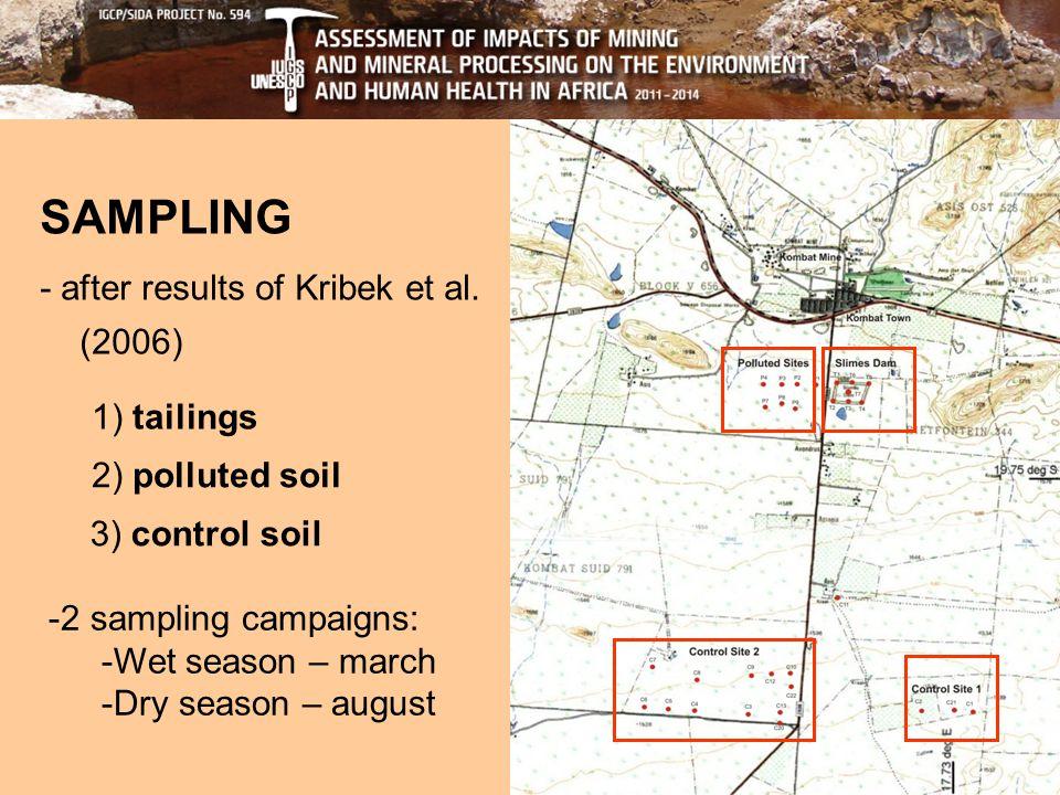 SAMPLING - after results of Kribek et al.