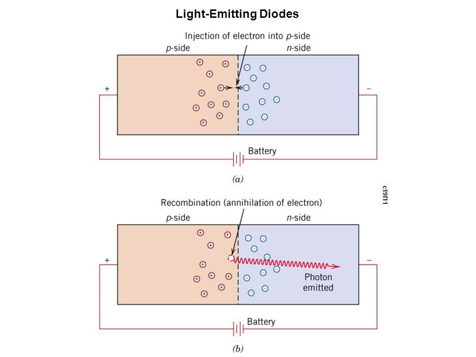 c19f11 Light-Emitting Diodes
