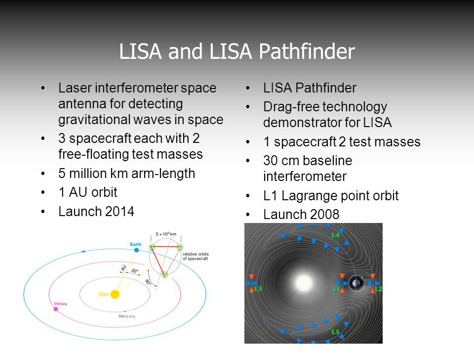 LISA and LISA Pathfinder Laser interferometer space antenna for detecting gravitational waves in space 3 spacecraft each with 2 free-floating test masses 5 million km arm-length 1 AU orbit Launch 2014 LISA Pathfinder Drag-free technology demonstrator for LISA 1 spacecraft 2 test masses 30 cm baseline interferometer L1 Lagrange point orbit Launch 2008