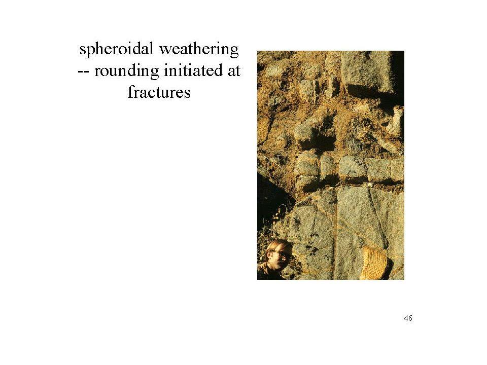 Spheroidal Weathering