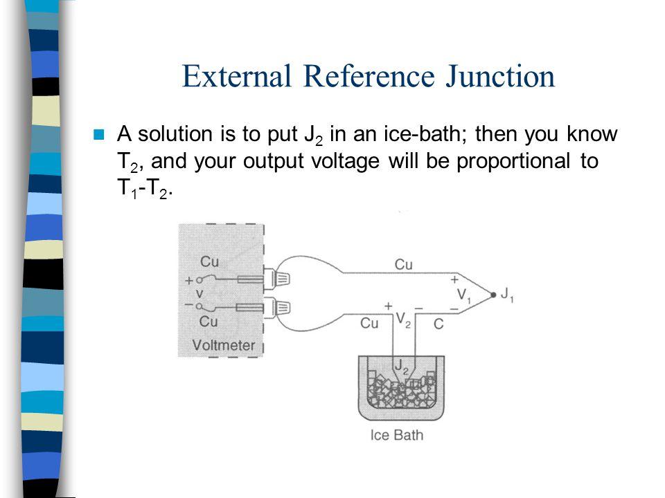 Ways to Determine Emissivity 1.