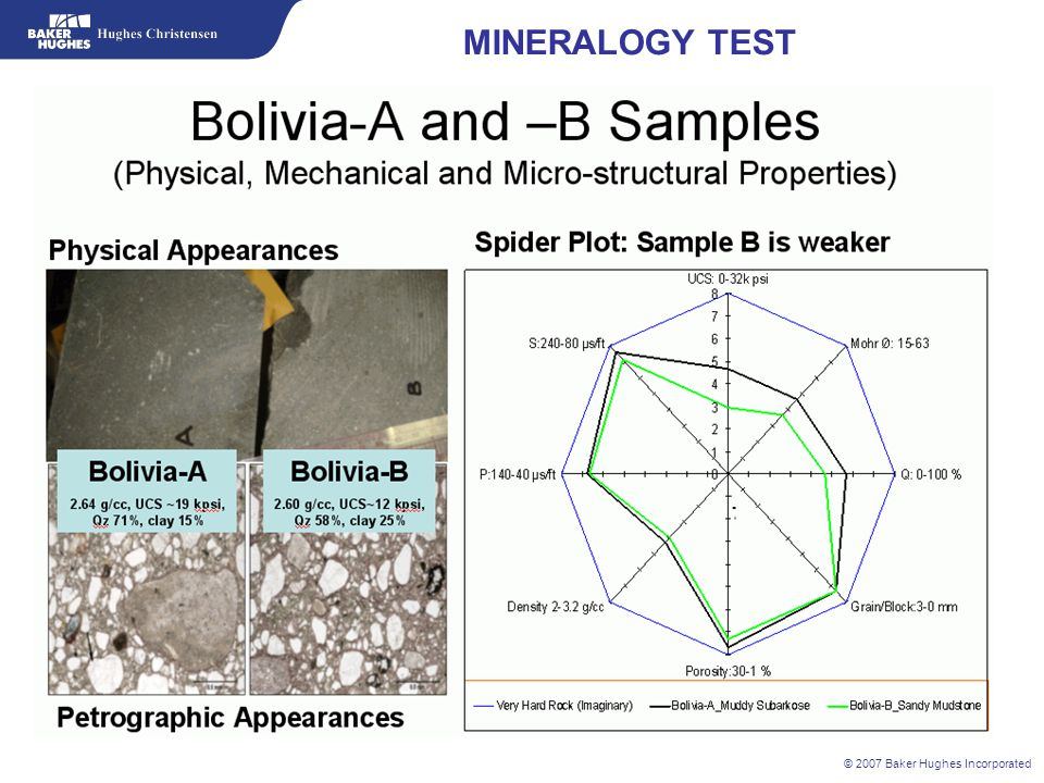 © 2007 Baker Hughes Incorporated MINERALOGY TEST