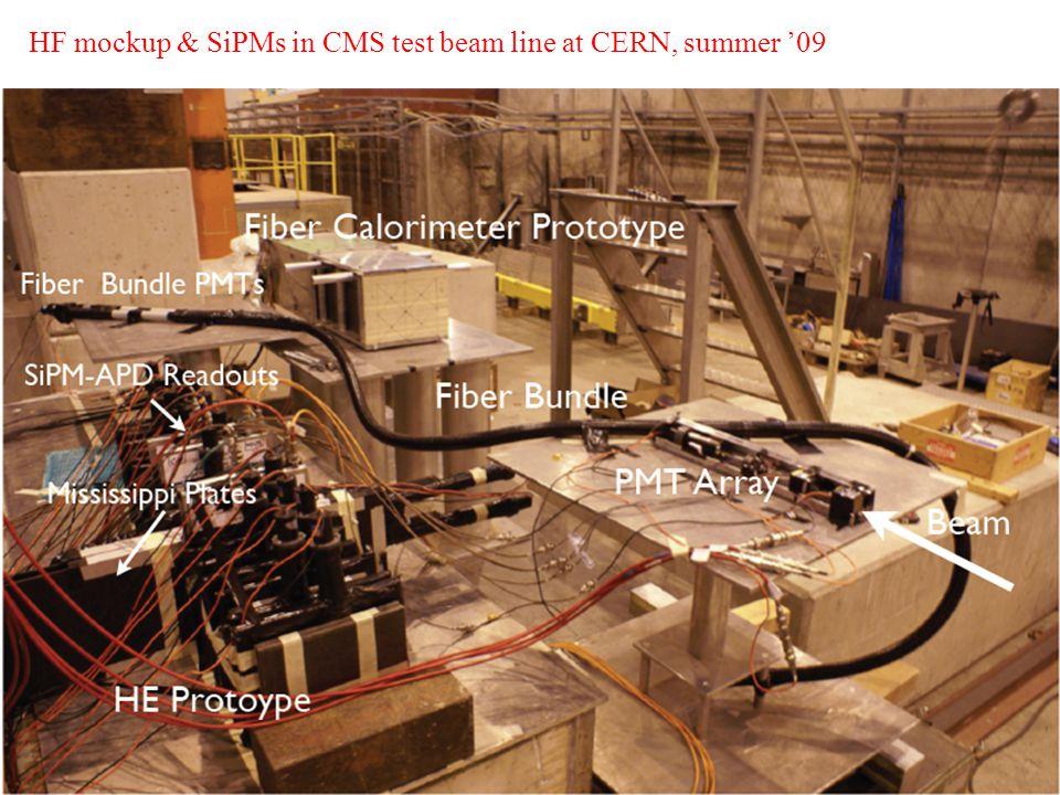 HF mockup & SiPMs in CMS test beam line at CERN, summer '09