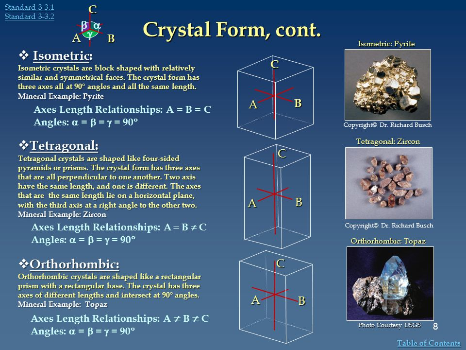 Crystal Form, cont.  Isometric: Isometric crystals are block shaped with relatively similar and symmetrical faces. The crystal form has three axes al