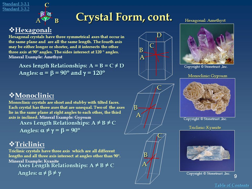 Crystal Form, cont. Crystal Form, cont.   Hexagonal: Hexagonal crystals have three symmetrical axes that occur in the same plane and are all the sam