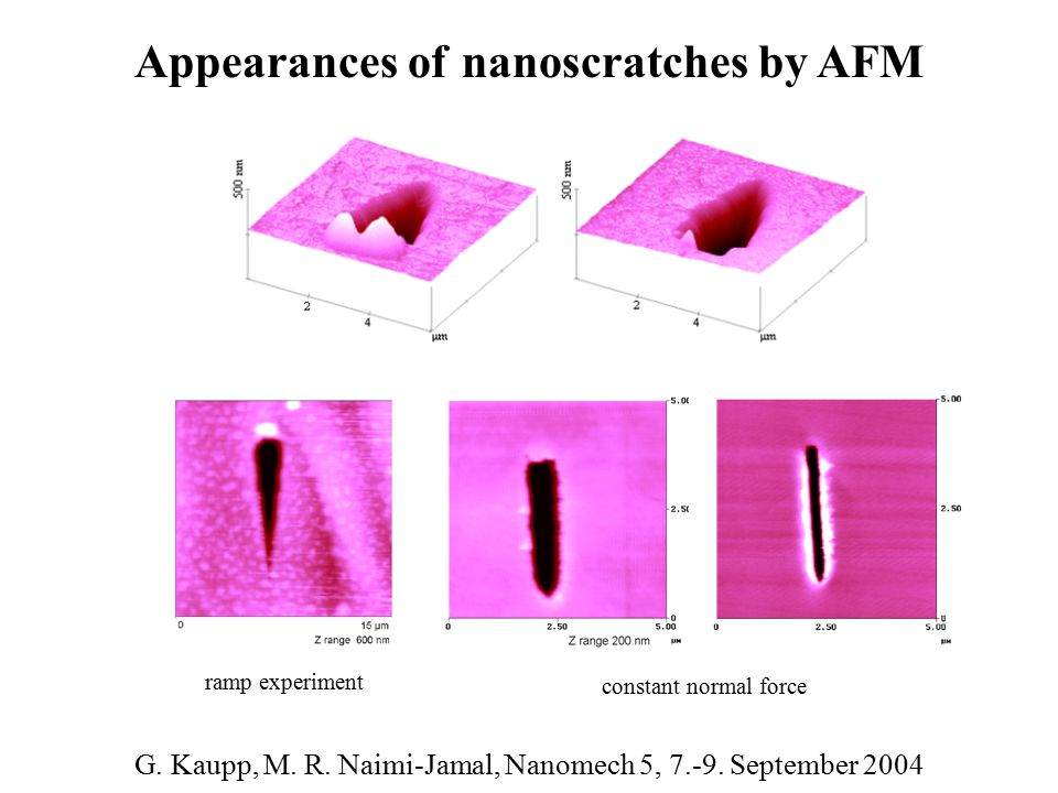 Appearances of nanoscratches by AFM ramp experiment constant normal force G. Kaupp, M. R. Naimi-Jamal, Nanomech 5, 7.-9. September 2004
