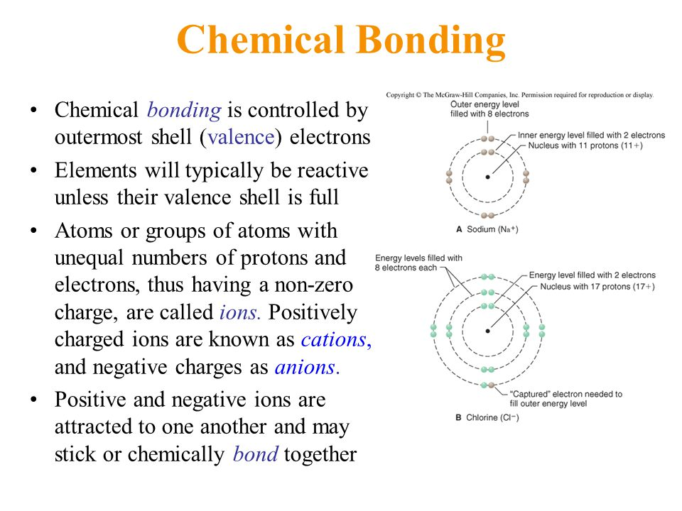 Chemical Bonding Chemical bonding is controlled by outermost shell (valence) electrons Elements will typically be reactive unless their valence shell