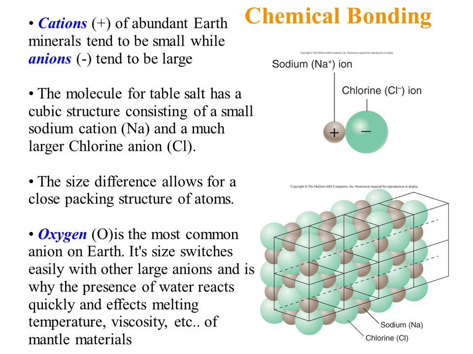 Chemical Bonding Cations (+) of abundant Earth minerals tend to be small while anions (-) tend to be large The molecule for table salt has a cubic structure consisting of a small sodium cation (Na) and a much larger Chlorine anion (Cl).