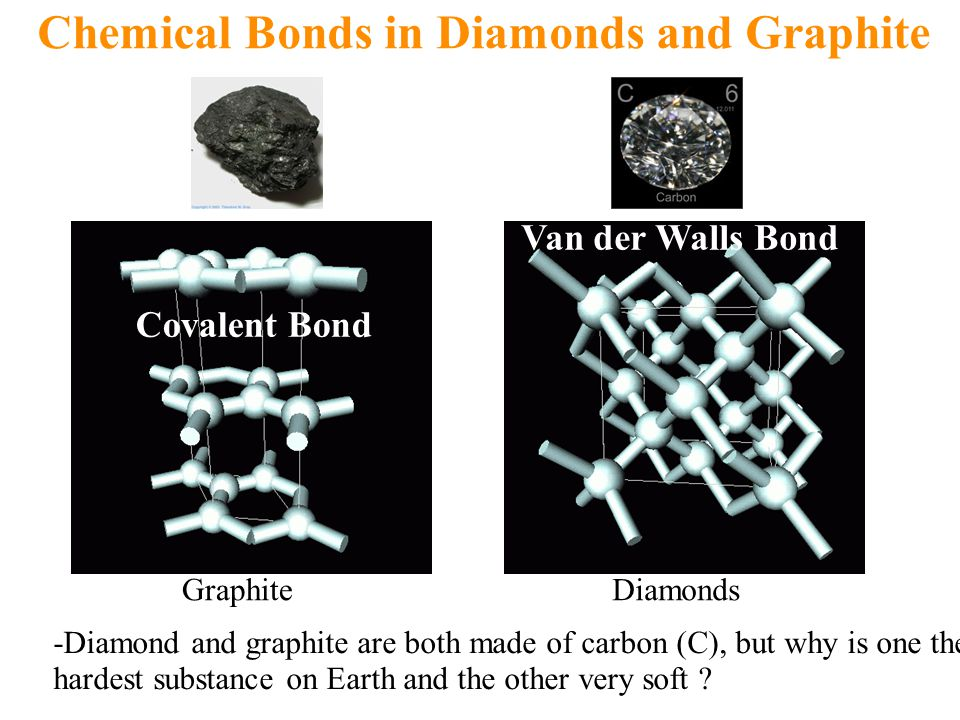 Chemical Bonds in Diamonds and Graphite Graphite Diamonds -Diamond and graphite are both made of carbon (C), but why is one the hardest substance on Earth and the other very soft .