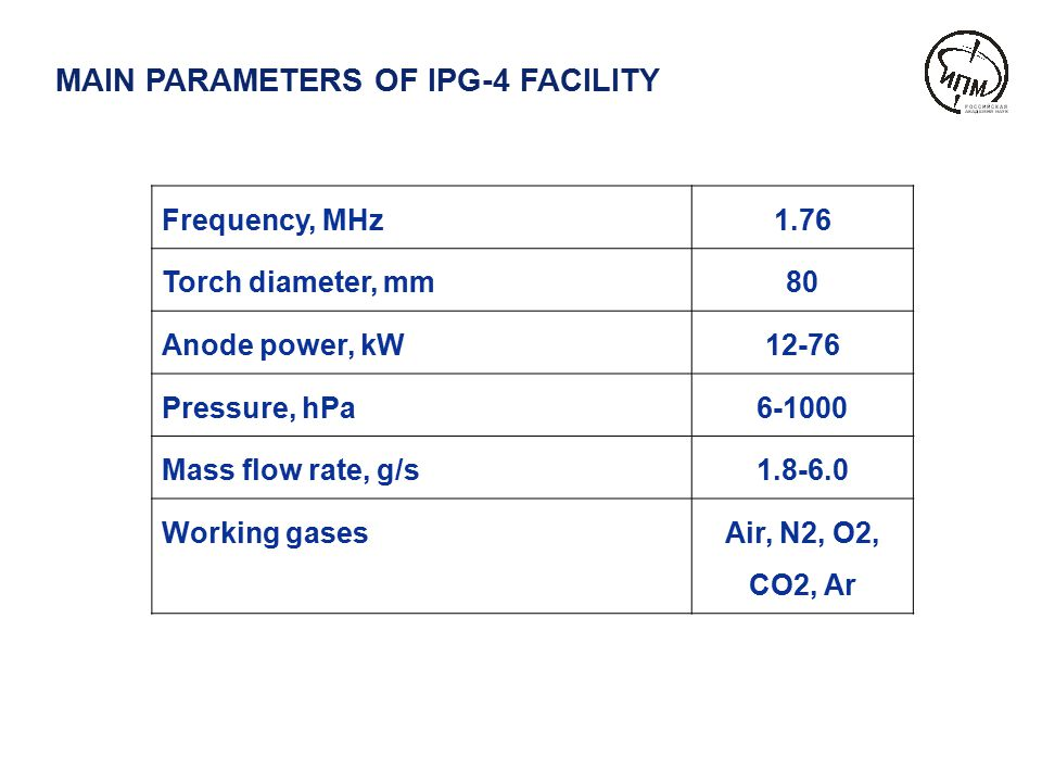 RF-discharge in air and carbon dioxide flows Air plasma at Р=100 hPa, G=2.4g/s, N=45 kW Carbon dioxide plasma at Р=100 hPa, G=1.8 g/s, N=45 kW