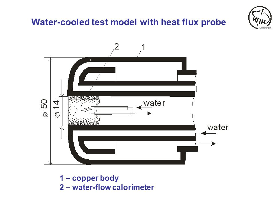 Water-cooled test model with heat flux probe 1 – copper body 2 – water-flow calorimeter