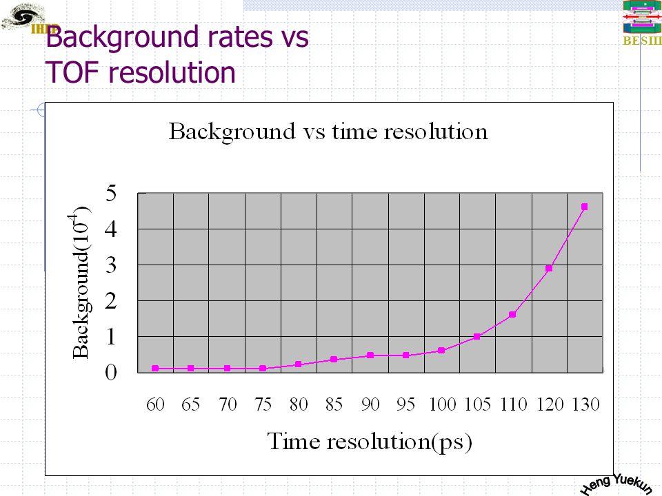 BESIII Detection efficiency vs TOF resolution