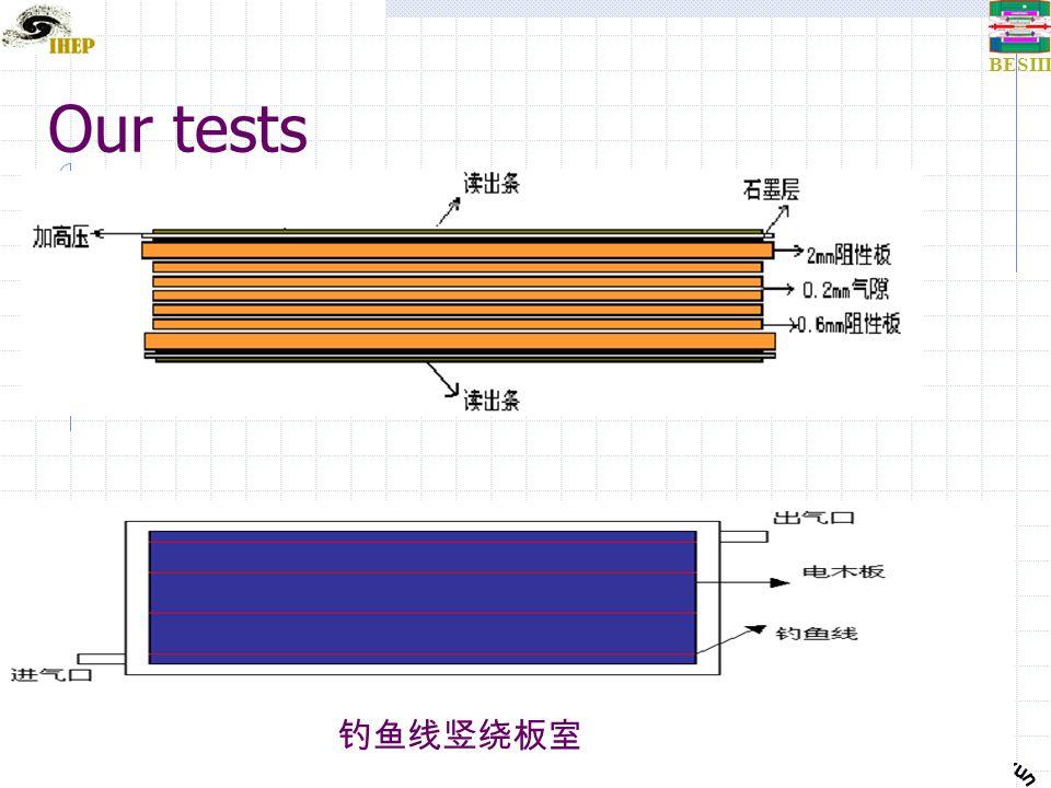 BESIII MRPC option bakelite as the resis. plate Structure: Resi. Plate: bakelite gaps: 6; Chamber: 8cm(W)X190cm(L) gas : 90%Freon, 5%iso-butane, 5%SF6