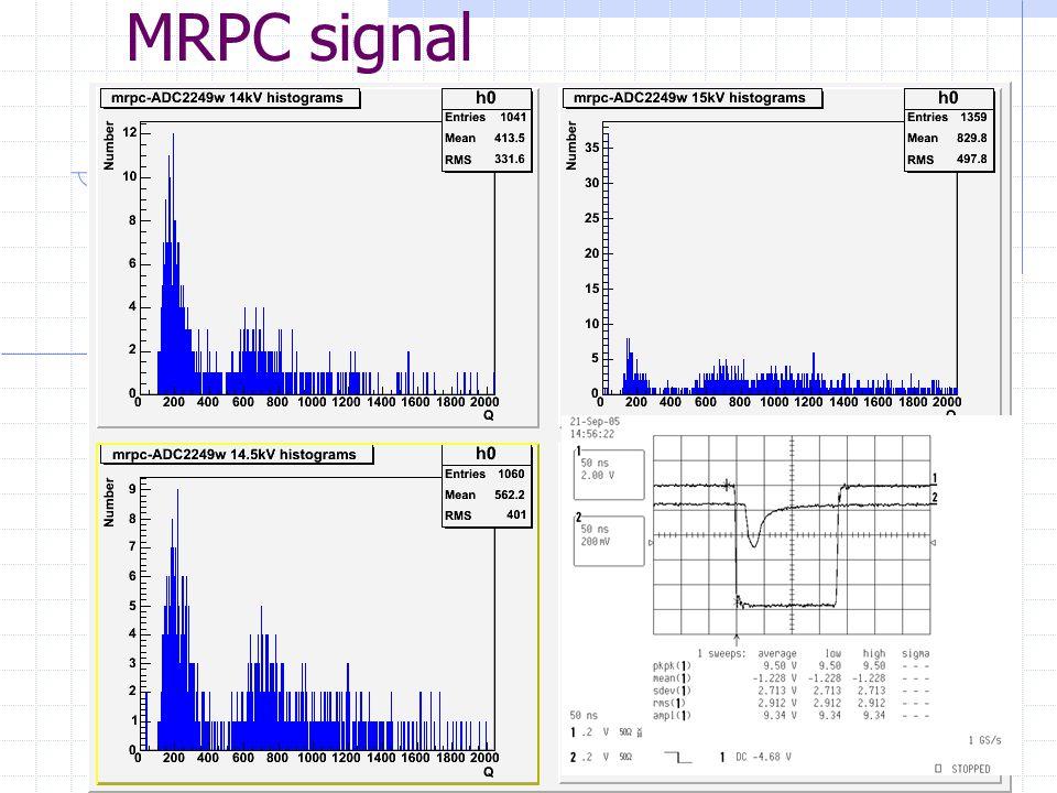 BESIII 钓鱼线横绕的 MRPC 实验结果(安正华) 两边气槽和边框共占去 3cm ,有 效面积约 65 %。