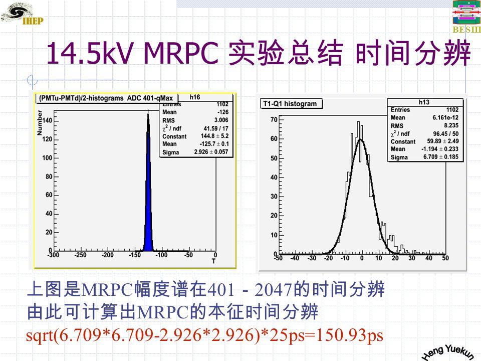 BESIII 14.5kV MRPC: Time reso.