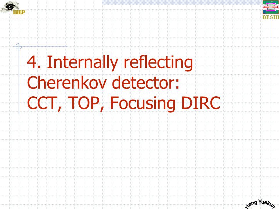 BESIII 14.5kV MRPC 实验总结 时间分辨 上图是 MRPC 幅度谱在 401 - 2047 的时间分辨 由此可计算出 MRPC 的本征时间分辨 sqrt(6.709*6.709-2.926*2.926)*25ps=150.93ps