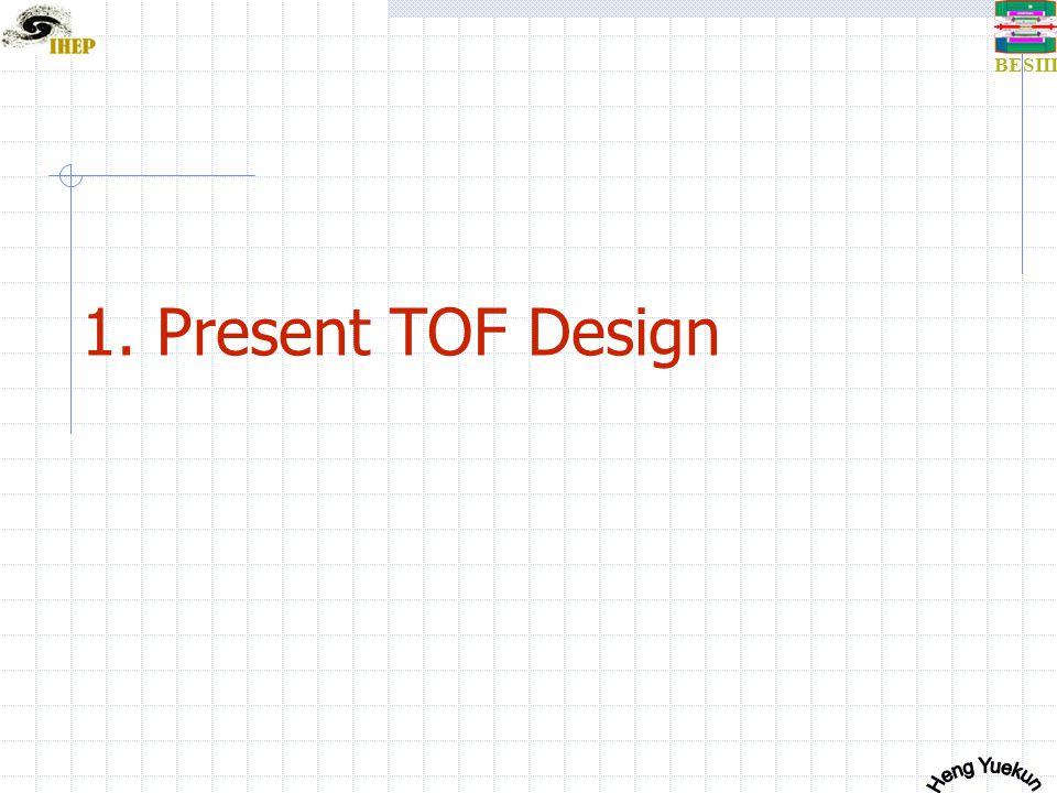 BESIII Background rates vs TOF resolution