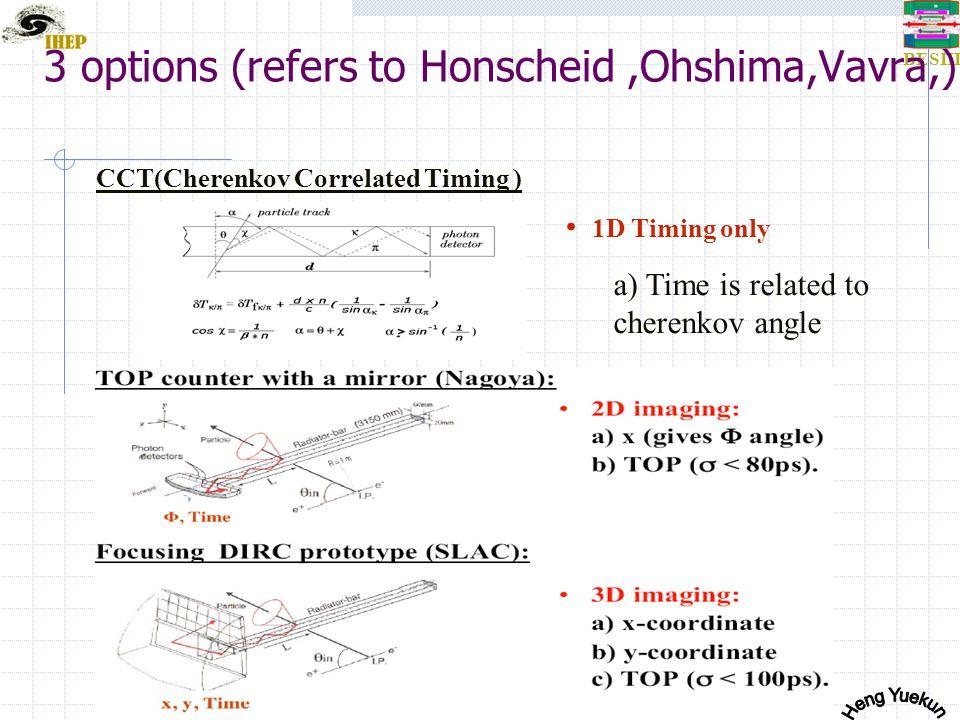 BESIII Internally reflecting cherenkov detector  Using internally reflecting cherenkov light  Parameters to know: track direction Cherenkov light(x,y), or (theta, phi) Transmitting time: