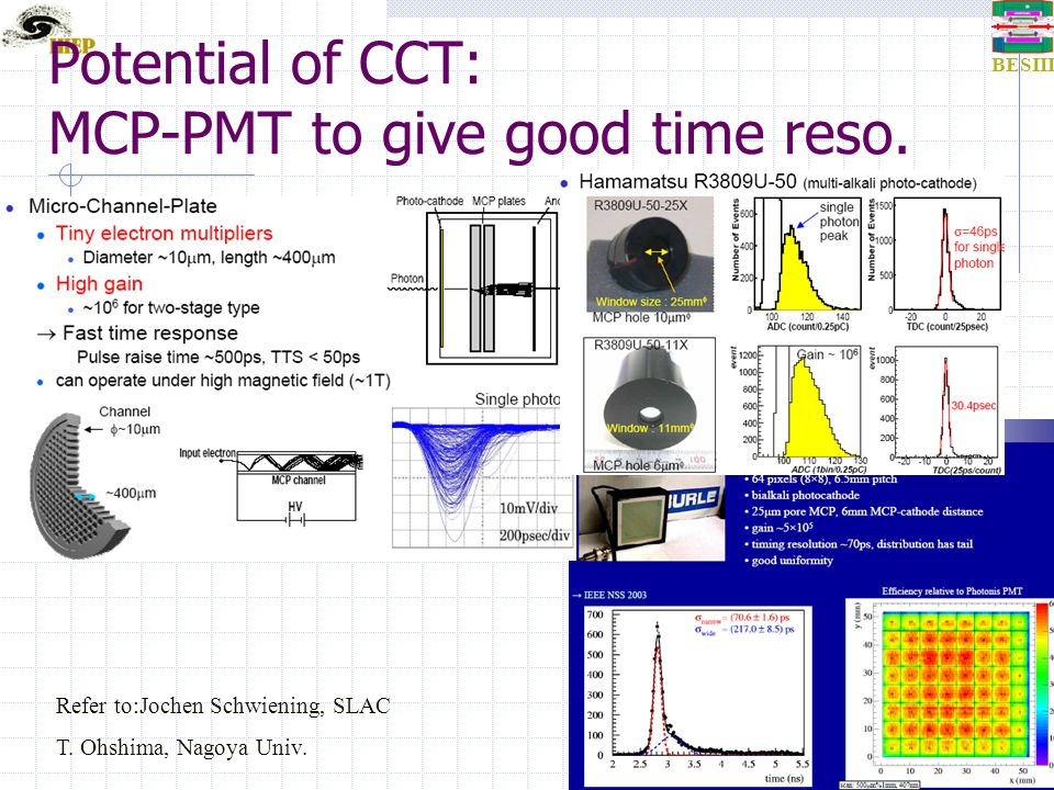 BESIII CCT  Its principle is to measure the time of the cerenkov light to separate particles.