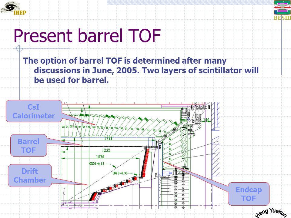 BESIII 1. Present TOF Design