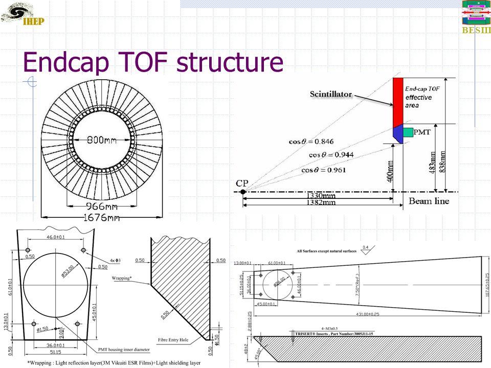 BESIII Endcap TOF structure