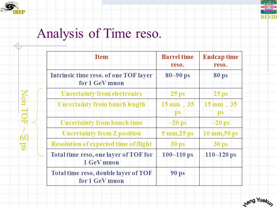 BESIII MRPC results 试验尺寸 cm 时间分辨 VEPPW e+e- 小尺寸 0.1mm 缝隙 75ps (流光模式) NA49 4X30 0.1mm 缝隙) 50ps (流光模式) HARP200X15X1140-180ps FOPI Upgrade 9.1X180 (long strip) 70-80ps (束流试验 ) STAR24X22X9 60ps (束流试验) ALICE120X13X2.538ps Timing RPC R&D 160X10X20 (long strip) 50-75ps 束流试验