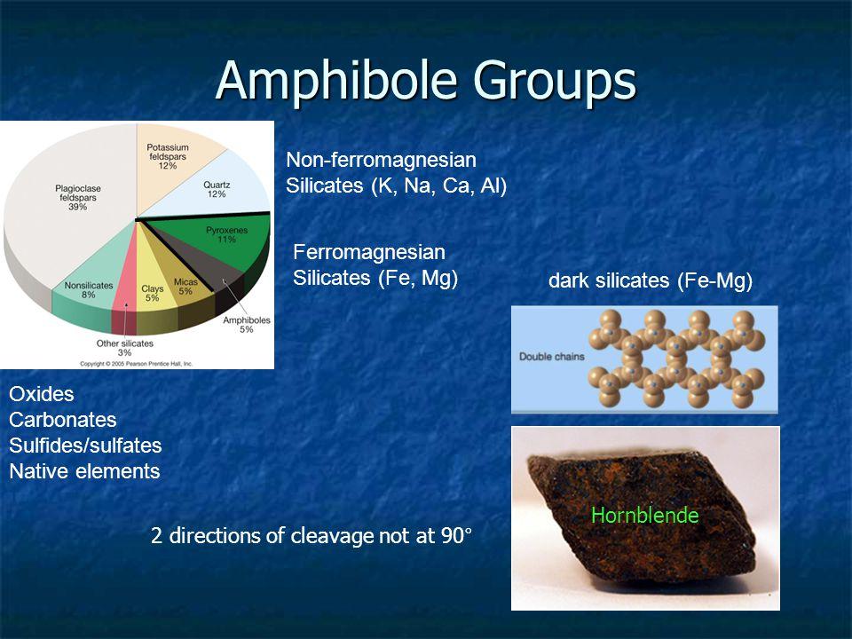 Amphibole Groups Non-ferromagnesian Silicates (K, Na, Ca, Al) Ferromagnesian Silicates (Fe, Mg) Oxides Carbonates Sulfides/sulfates Native elements dark silicates (Fe-Mg) 2 directions of cleavage not at 90° Hornblende