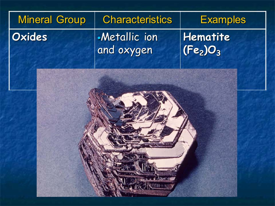 Mineral Group CharacteristicsExamples Oxides  Metallic ion and oxygen Hematite (Fe 2 )O 3