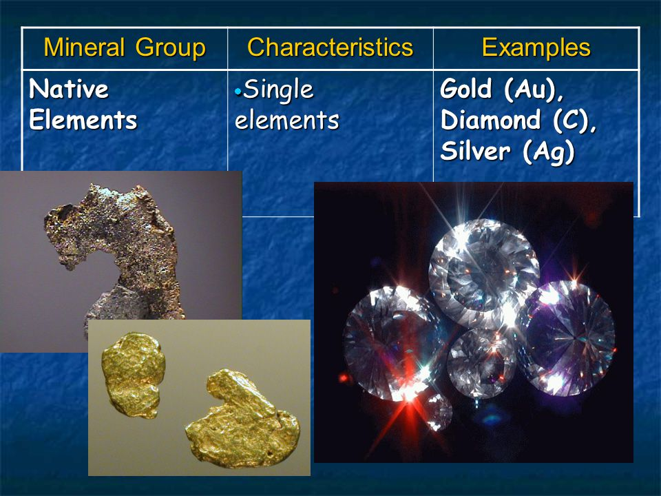 Mineral Group CharacteristicsExamples Native Elements  Single elements Gold (Au), Diamond (C), Silver (Ag)