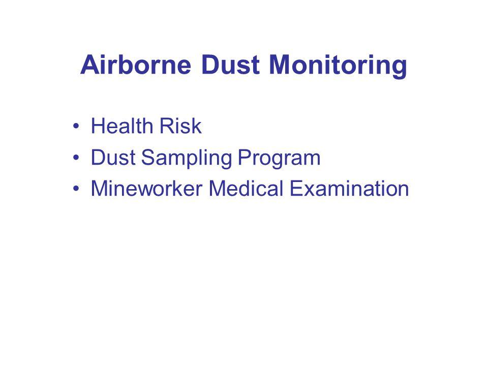 Airborne Dust Monitoring Health Risk Dust Sampling Program Mineworker Medical Examination