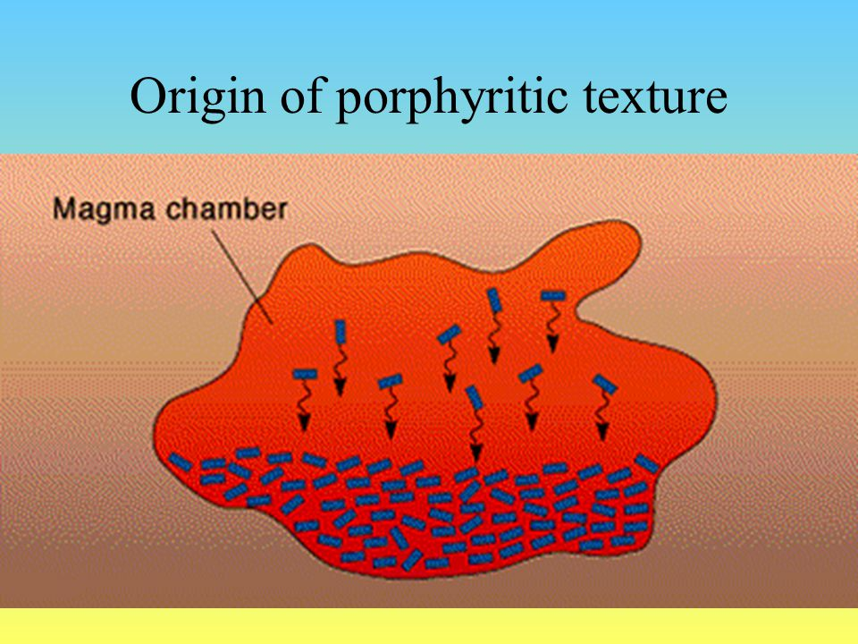 Origin of porphyritic texture