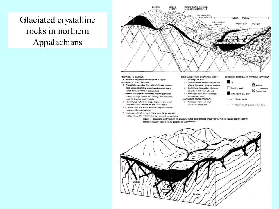 Glaciated crystalline rocks in northern Appalachians