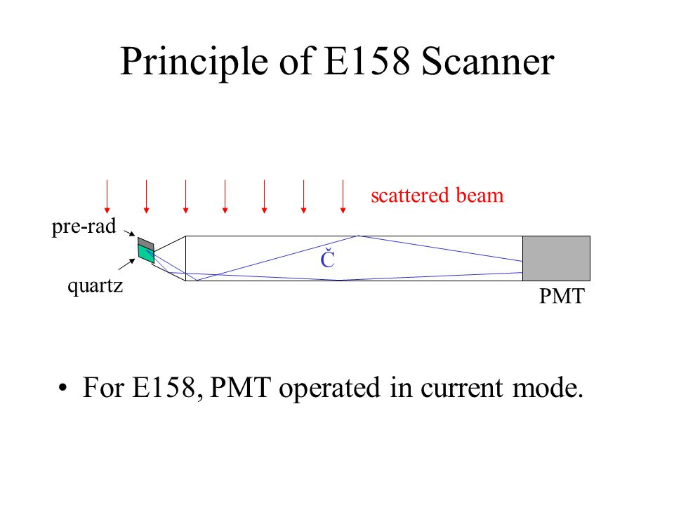 Principle of E158 Scanner For E158, PMT operated in current mode.