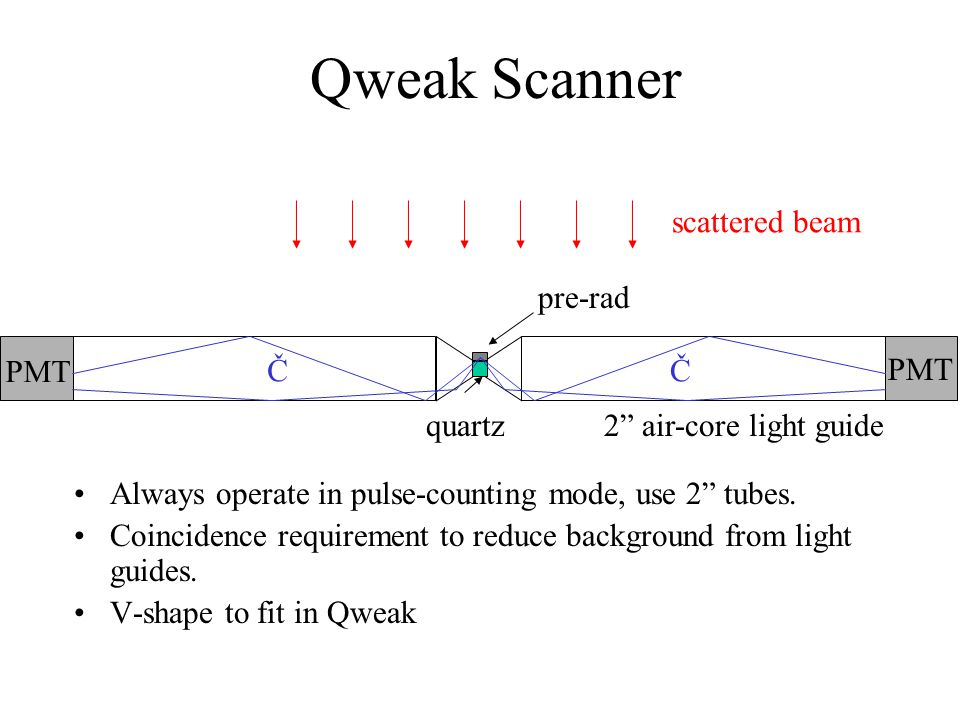 Implementation in Qweak 2D motion assy scans over surface of Č-bar Mount on Region III rotating support structure in unused octant.