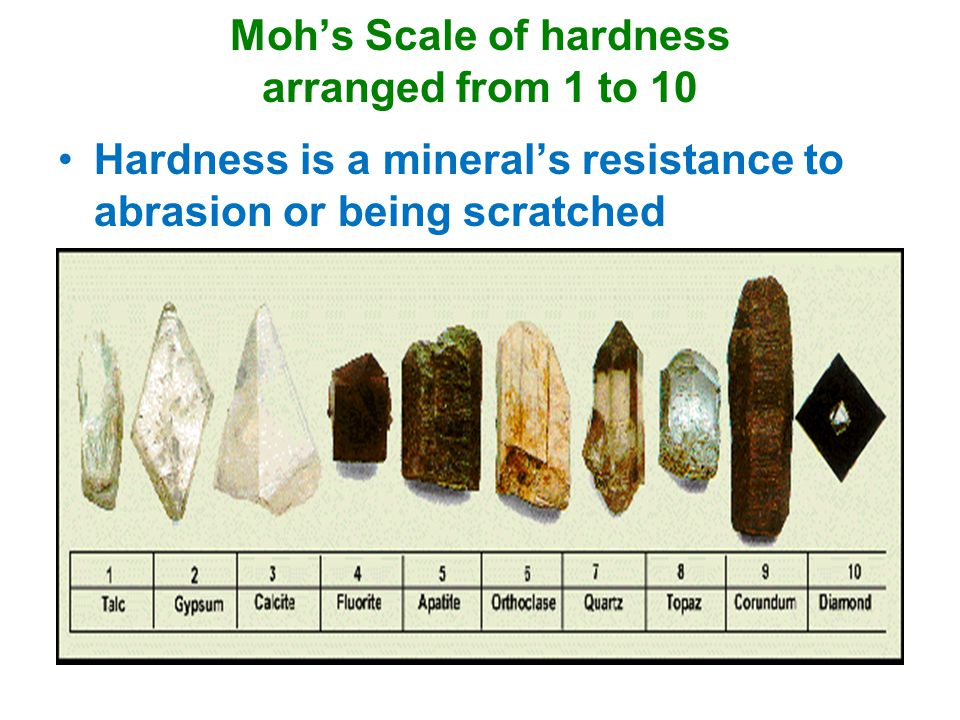 Moh's Scale of hardness arranged from 1 to 10 Hardness is a mineral's resistance to abrasion or being scratched