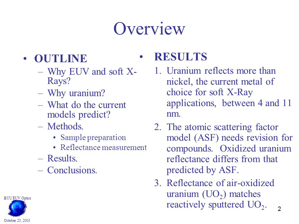 2 Overview RESULTS 1.Uranium reflects more than nickel, the current metal of choice for soft X-Ray applications, between 4 and 11 nm. 2.The atomic sca