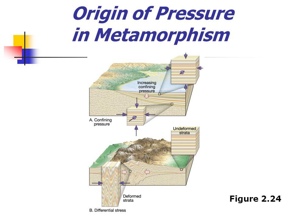 Origin of Pressure in Metamorphism Figure 2.24