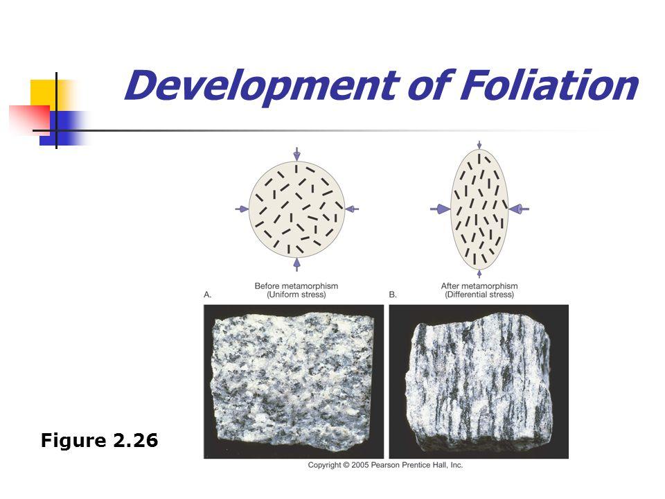 Development of Foliation Figure 2.26