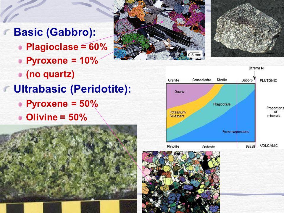 Basic (Gabbro): Plagioclase = 60% Pyroxene = 10% (no quartz) Ultrabasic (Peridotite): Pyroxene = 50% Olivine = 50% (No quartz)
