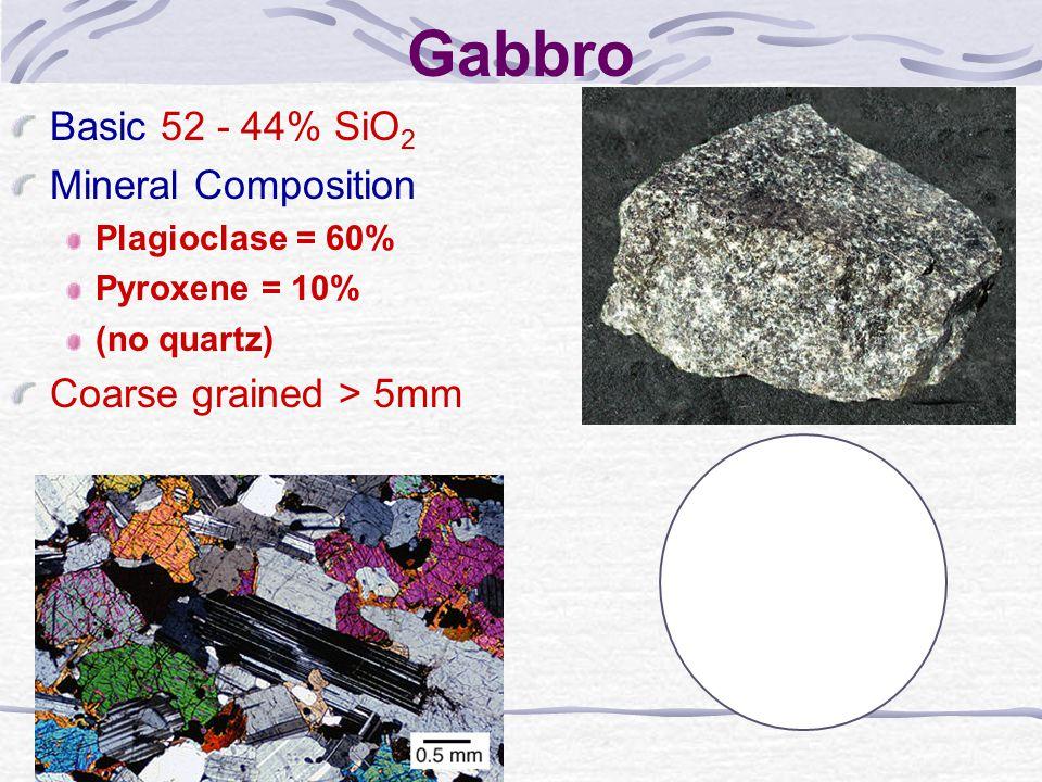 Gabbro Basic 52 - 44% SiO 2 Mineral Composition Plagioclase = 60% Pyroxene = 10% (no quartz) Coarse grained > 5mm