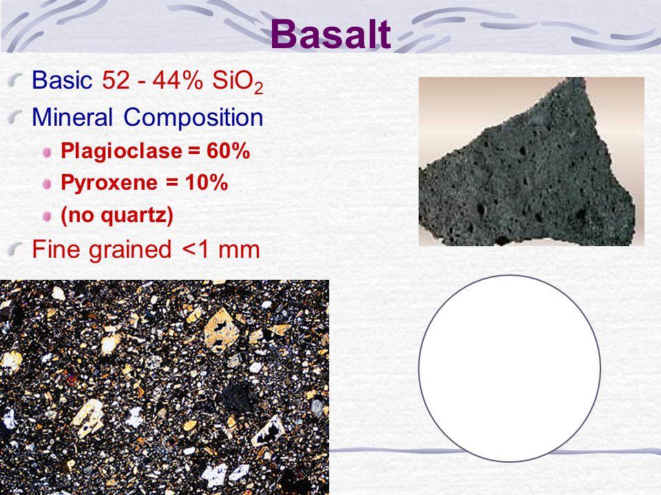 Basalt Basic 52 - 44% SiO 2 Mineral Composition Plagioclase = 60% Pyroxene = 10% (no quartz) Fine grained <1 mm