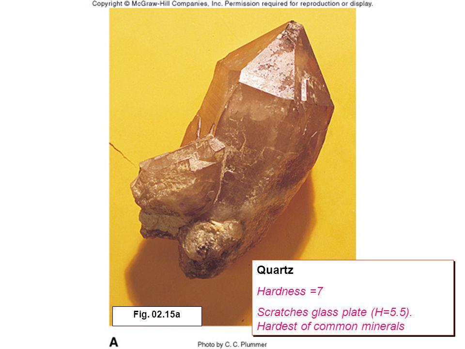 Fig. 02.15c Fluorite Hardness =4 Can scratch copper penny (H=3.5), but not glass plate (H=5.5) Fluorite Hardness =4 Can scratch copper penny (H=3.5),