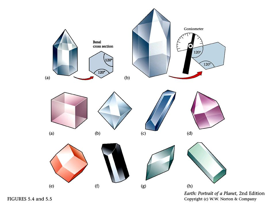 Mineral Properties Crystal Form Cleavage/Fracture Color Streak Color Luster Crystal Form Cleavage/Fracture Color Streak Color Luster Hardness Tenacity Specific Gravity Acid Test Magnetism Hardness Tenacity Specific Gravity Acid Test Magnetism Hardness - resistance of mineral to scratching or abrasion