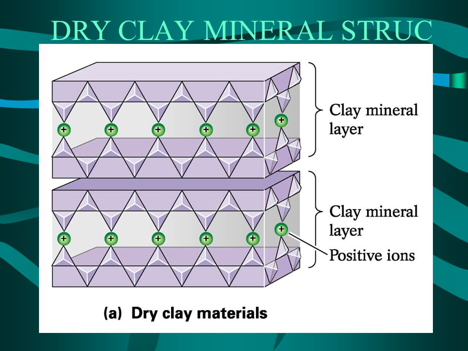 DRY CLAY MINERAL STRUC