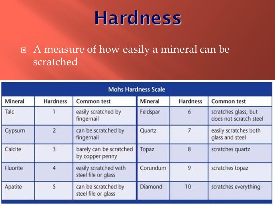 Mohs Hardness Scale Mineral Talc Gypsum Calcite Fluorite Apatite Feldspar Quartz Topaz Corundum Diamond Rating 1Softest known mineral.