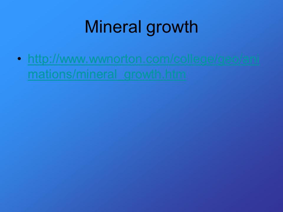 Non-Mineral Sugar Naturally occurring solid -Inorganic Definite shape Definite chemical composition C 12 H 22 O 11