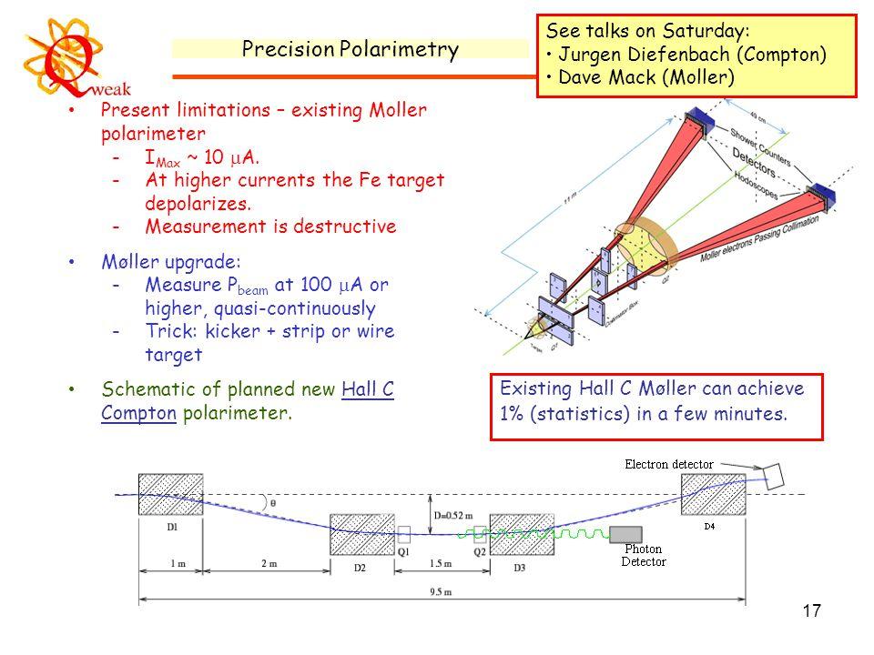 17 Precision Polarimetry Present limitations – existing Moller polarimeter -I Max ~ 10  A.