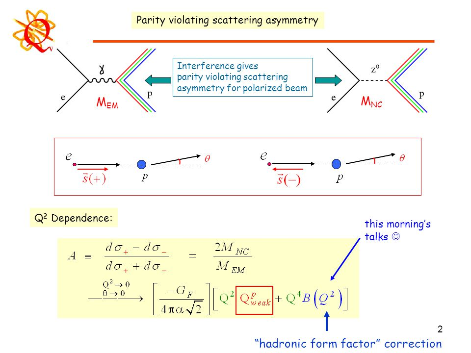2 Parity violating scattering asymmetry M EM M NC Interference gives parity violating scattering asymmetry for polarized beam hadronic form factor correction Q 2 Dependence : this morning's talks